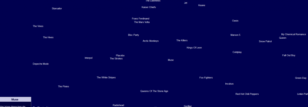 Music Map Screenshot